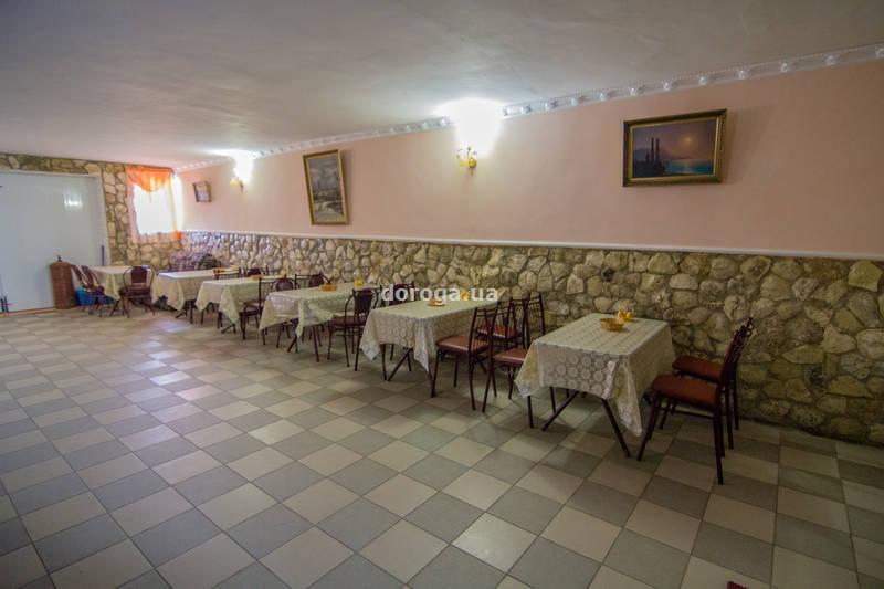 Мини-отель Эллинг на море